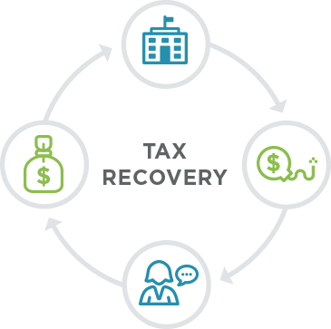 tax_recovery_cycle